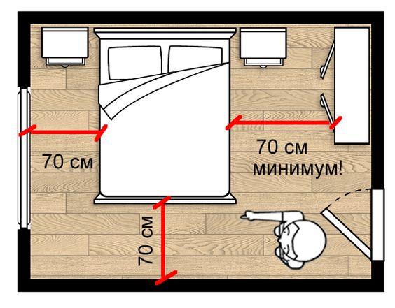 как правильно обставить 1 комнатную квартиру фото